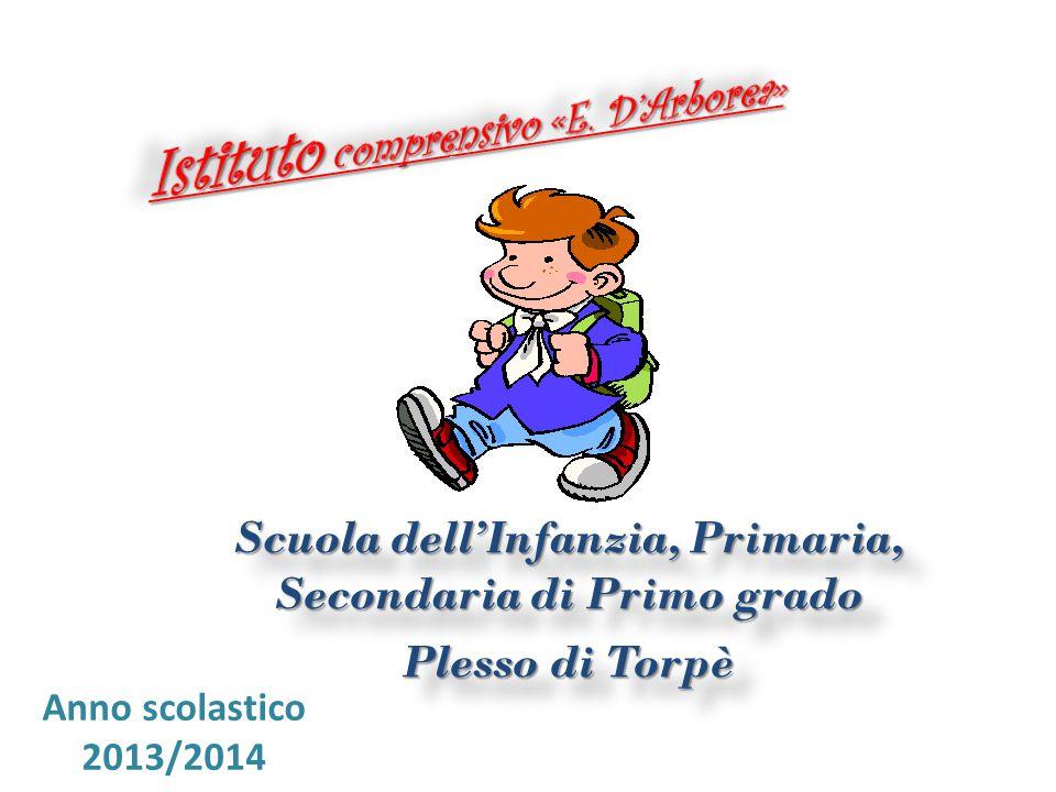 Alunni Classi 3^ Primaria e 3^ Secondaria I Grado Organizzazione scolastica