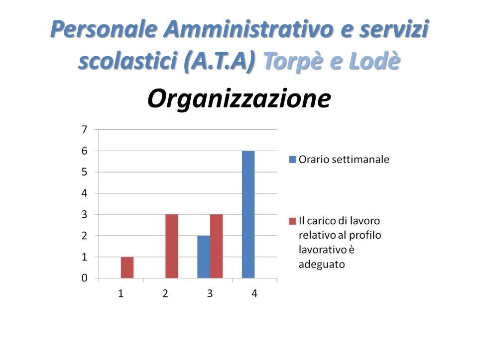 Personale Amministrativo e servizi scolastici (A.T.A) Torpè e Lodè Organizzazione