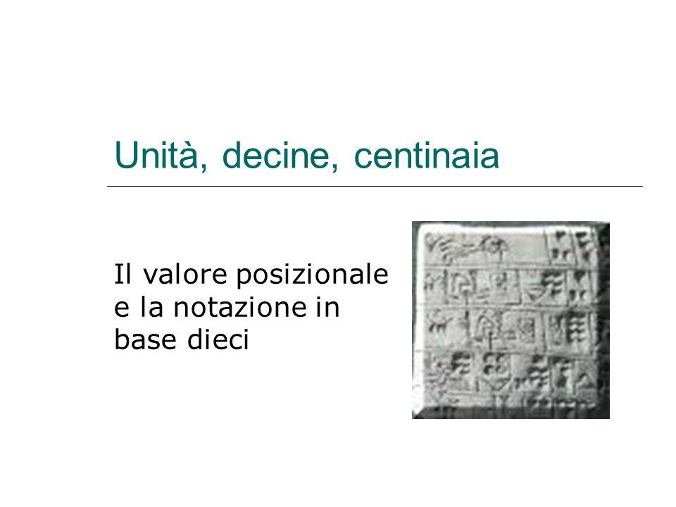 Unità, decine, centinaia Il valore posizionale e la notazione in base dieci