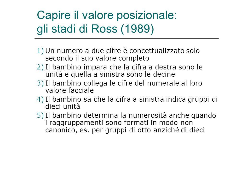 Capire il valore posizionale: gli stadi di Ross (1989) 1)Un numero a due cifre è concettualizzato solo secondo il suo valore completo 2)Il bambino imp