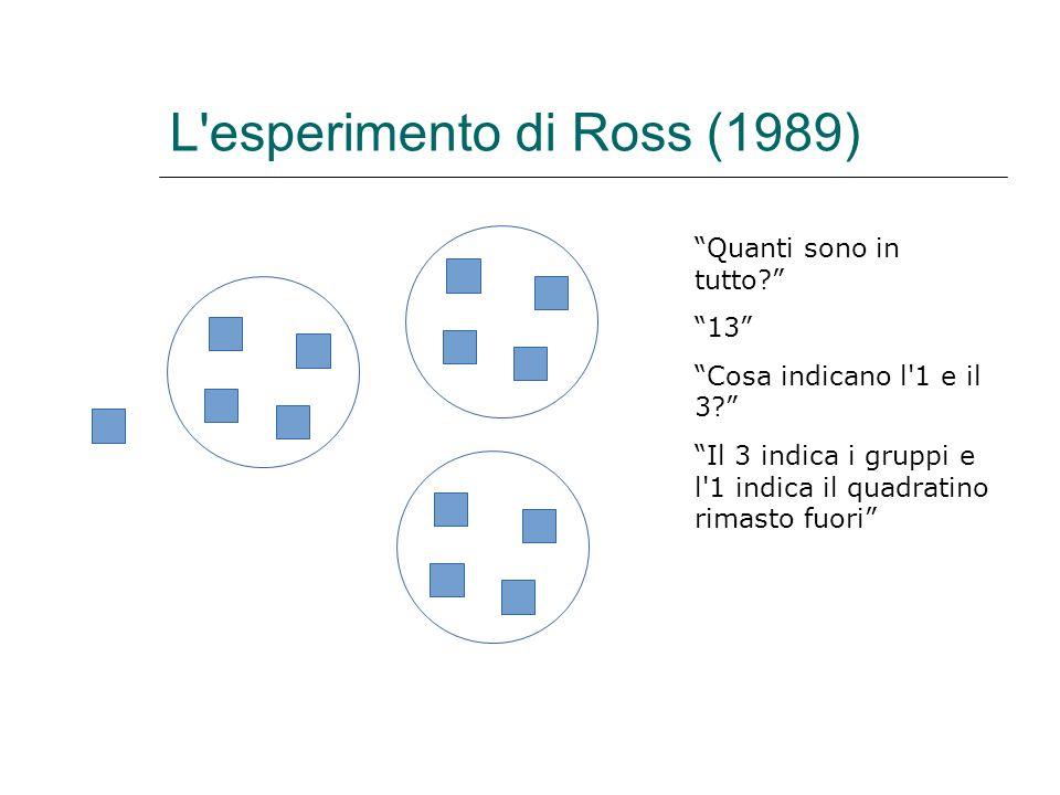 """L'esperimento di Ross (1989) """"Quanti sono in tutto?"""" """"13"""" """"Cosa indicano l'1 e il 3?"""" """"Il 3 indica i gruppi e l'1 indica il quadratino rimasto fuori"""""""