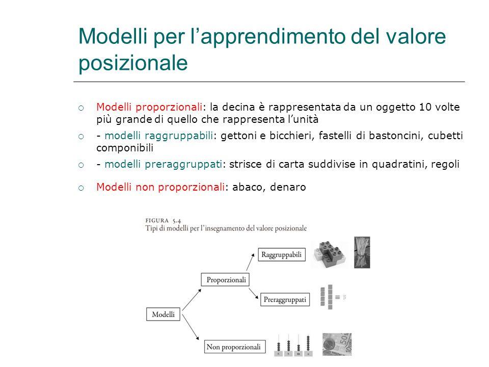 Modelli per l'apprendimento del valore posizionale  Modelli proporzionali: la decina è rappresentata da un oggetto 10 volte più grande di quello che