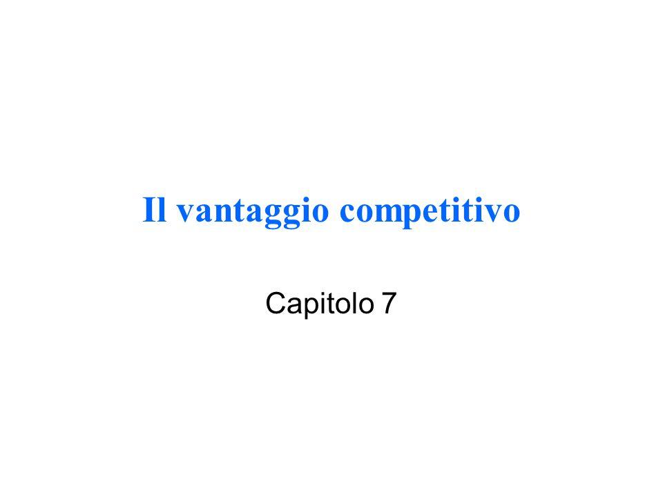 Il vantaggio competitivo Capitolo 7