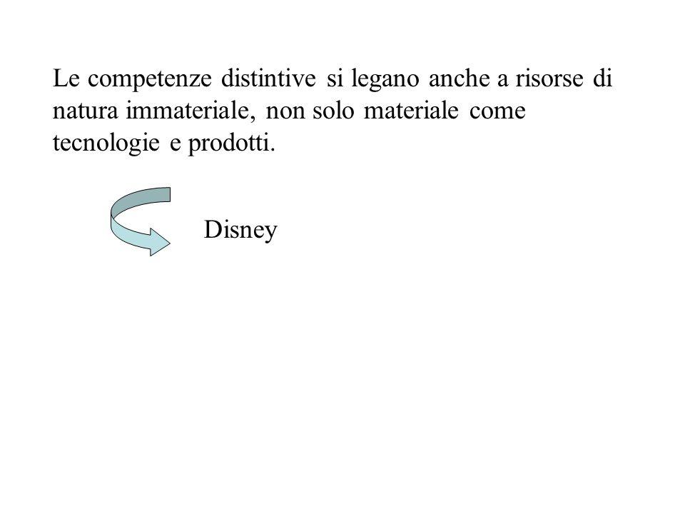 Le competenze distintive si legano anche a risorse di natura immateriale, non solo materiale come tecnologie e prodotti. Disney