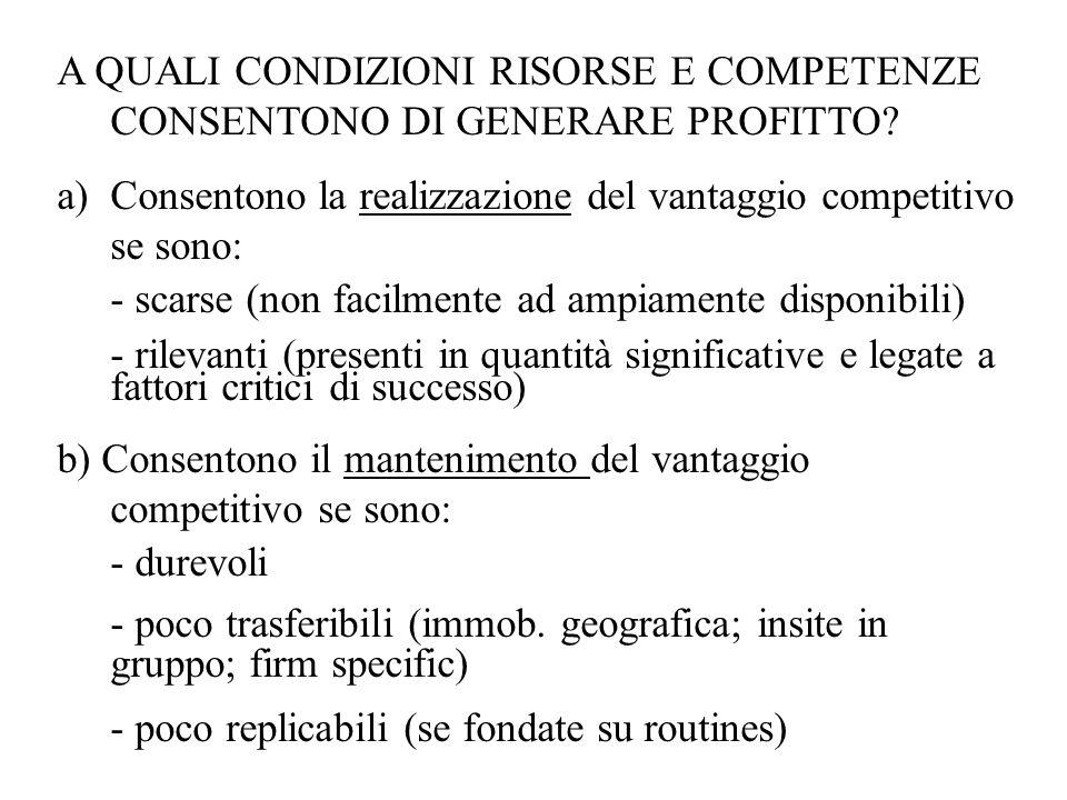 A QUALI CONDIZIONI RISORSE E COMPETENZE CONSENTONO DI GENERARE PROFITTO? a)Consentono la realizzazione del vantaggio competitivo se sono: - scarse (no