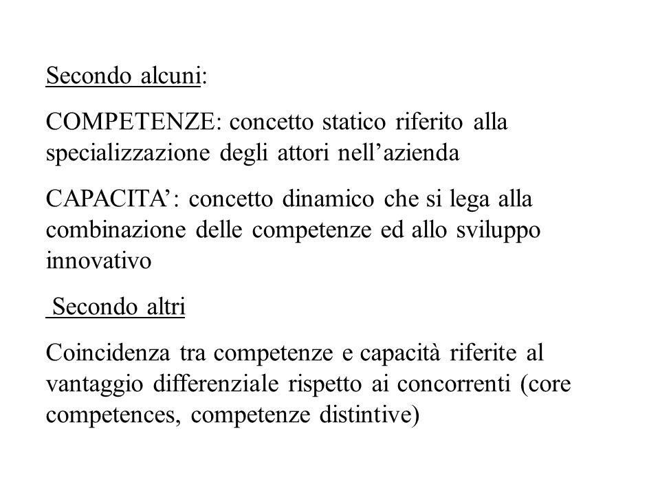 Secondo alcuni: COMPETENZE: concetto statico riferito alla specializzazione degli attori nell'azienda CAPACITA': concetto dinamico che si lega alla co