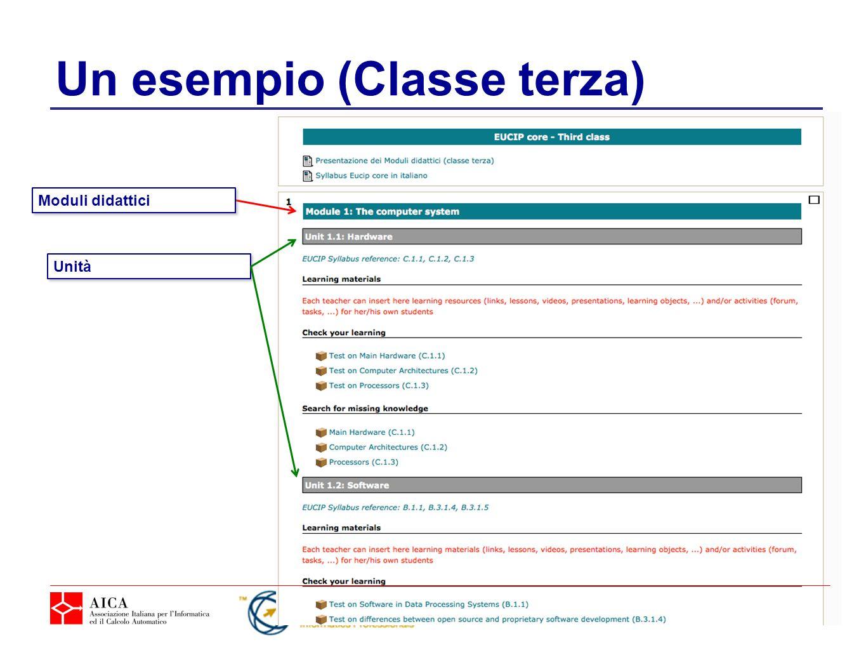 Un esempio (Classe terza) Moduli didattici Unità