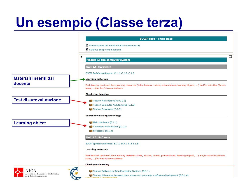 Un esempio (Classe terza) Test di autovalutazione Materiali inseriti dal docente Learning object