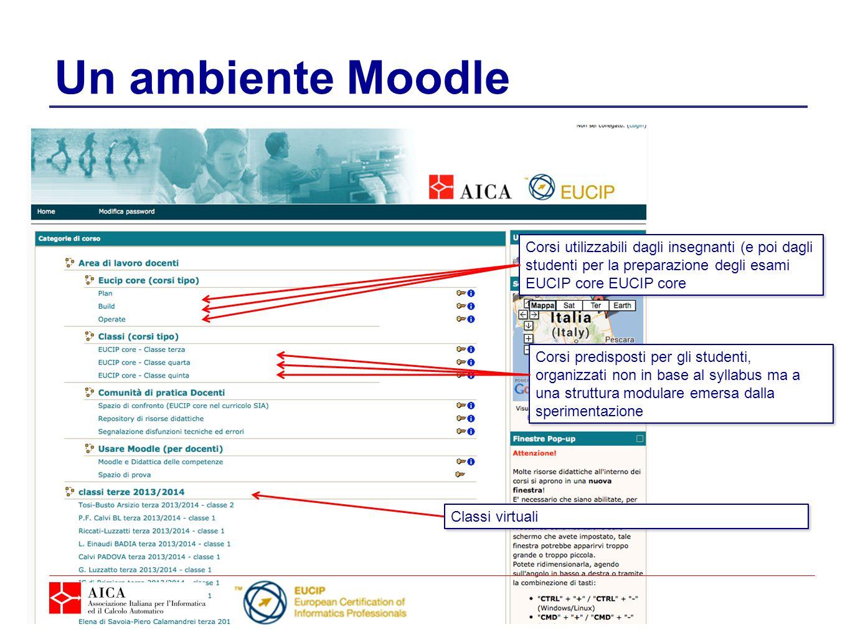 Un ambiente Moodle Corsi predisposti per gli studenti, organizzati non in base al syllabus ma a una struttura modulare emersa dalla sperimentazione Cl