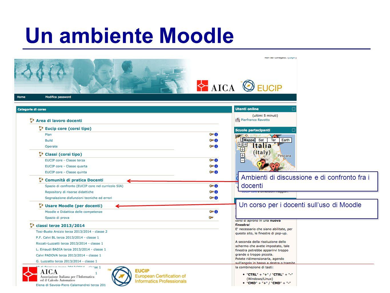 Un ambiente Moodle Ambienti di discussione e di confronto fra i docenti Un corso per i docenti sull'uso di Moodle