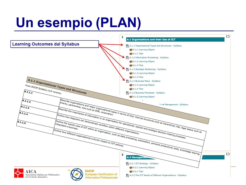 Un esempio (PLAN) Learning Outcomes dal Syllabus
