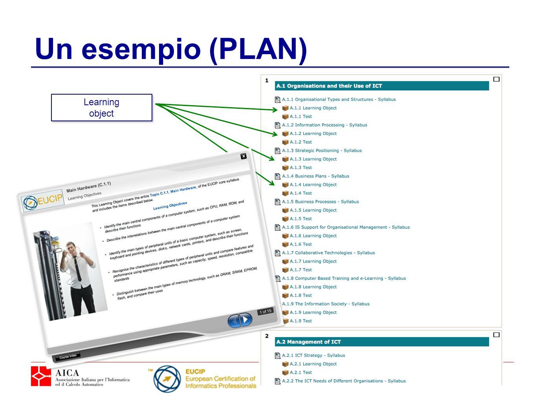 Un esempio (PLAN) Learning object Learning object
