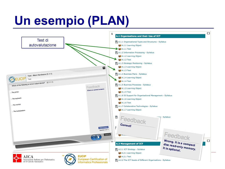 Un esempio (PLAN) Test di autovalutazione Test di autovalutazione