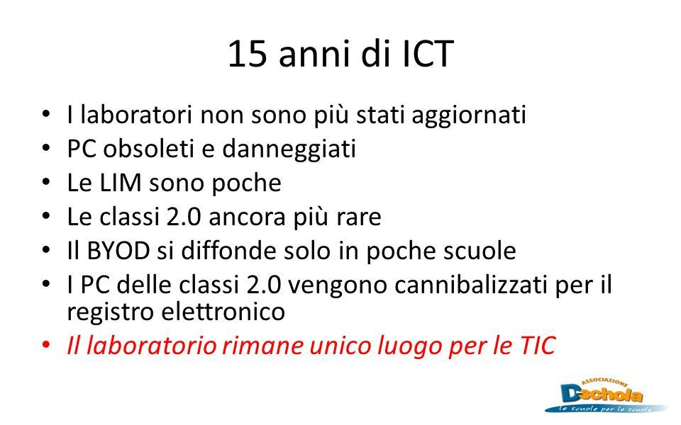 15 anni di ICT I laboratori non sono più stati aggiornati PC obsoleti e danneggiati Le LIM sono poche Le classi 2.0 ancora più rare Il BYOD si diffond