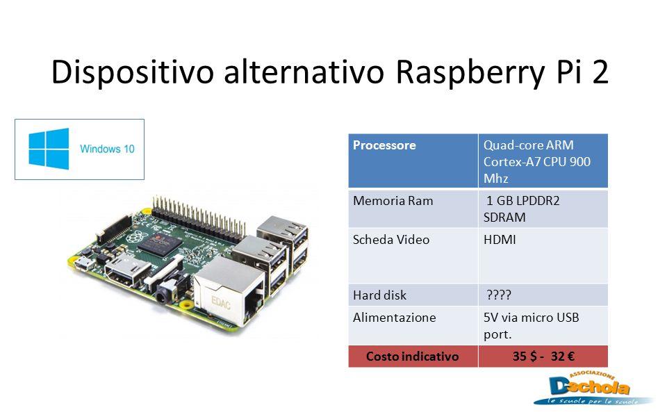 Dispositivo alternativo Raspberry Pi 2 ProcessoreQuad-core ARM Cortex-A7 CPU 900 Mhz Memoria Ram 1 GB LPDDR2 SDRAM Scheda VideoHDMI Hard disk ???? Ali