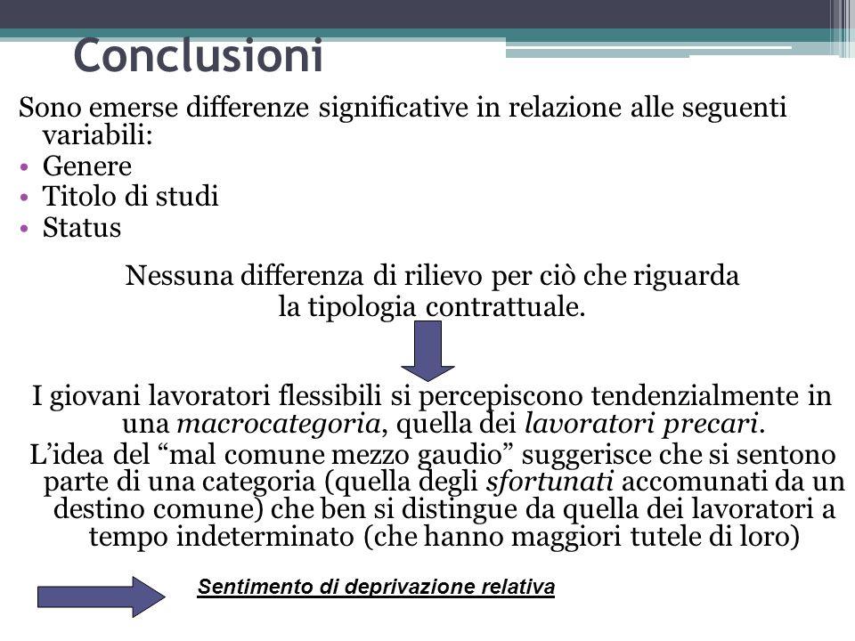Conclusioni Sono emerse differenze significative in relazione alle seguenti variabili: Genere Titolo di studi Status Nessuna differenza di rilievo per ciò che riguarda la tipologia contrattuale.