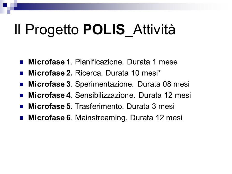 Il Progetto POLIS_Attività Microfase 1. Pianificazione.