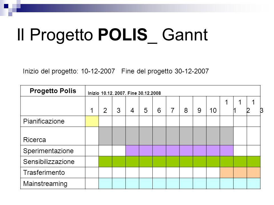 Il Progetto POLIS_ Gannt Inizio del progetto: 10-12-2007 Fine del progetto 30-12-2007 Progetto Polis Inizio 10.12.