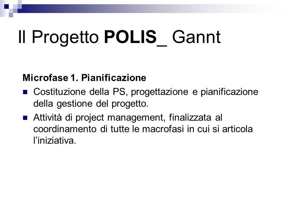 Il Progetto POLIS_ Gannt Microfase 1.