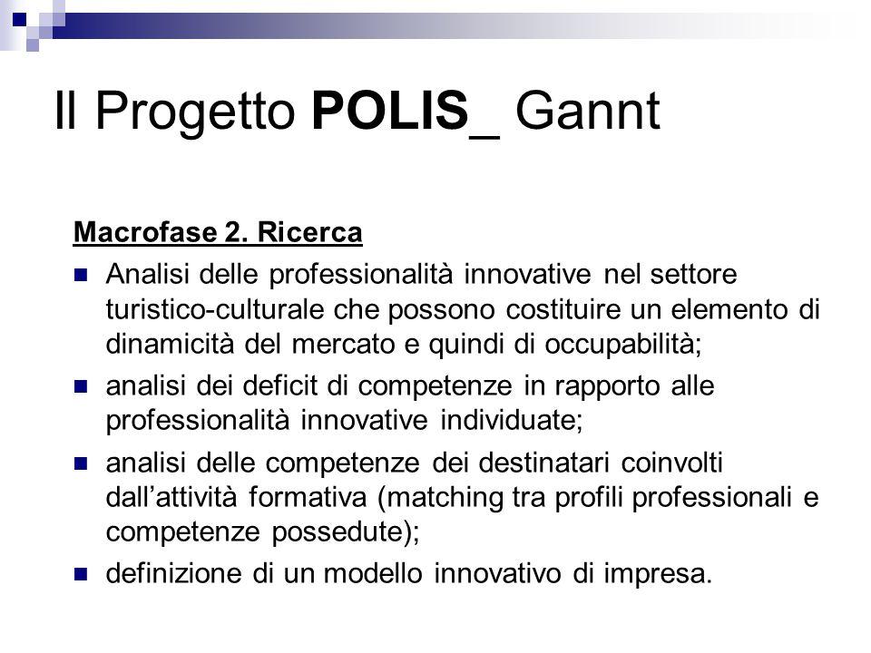 Il Progetto POLIS_ Gannt Macrofase 2.