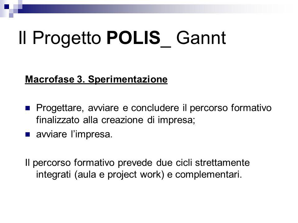 Il Progetto POLIS_ Gannt Macrofase 3.
