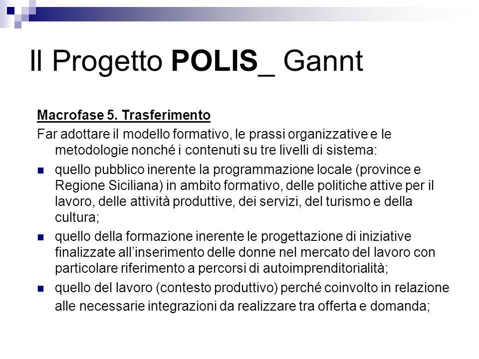 Il Progetto POLIS_ Gannt Macrofase 5.