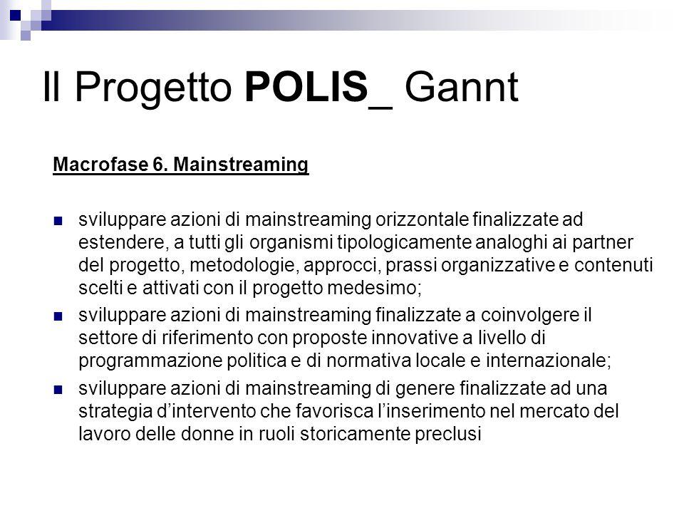 Il Progetto POLIS_ Gannt Macrofase 6.