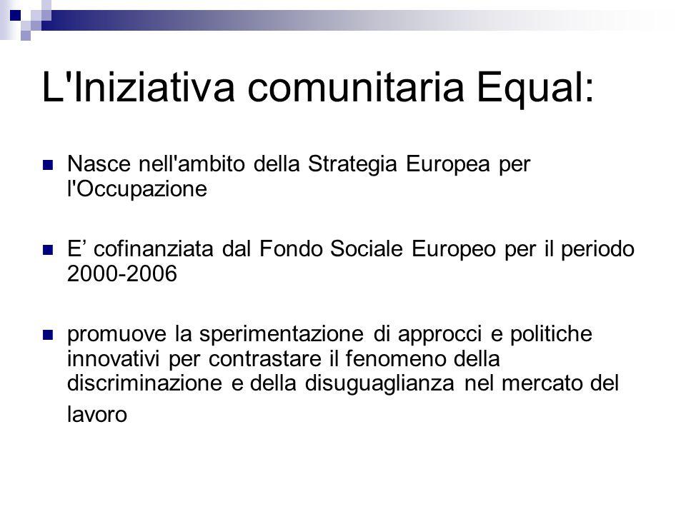L Iniziativa comunitaria Equal: Nasce nell ambito della Strategia Europea per l Occupazione E' cofinanziata dal Fondo Sociale Europeo per il periodo 2000-2006 promuove la sperimentazione di approcci e politiche innovativi per contrastare il fenomeno della discriminazione e della disuguaglianza nel mercato del lavoro