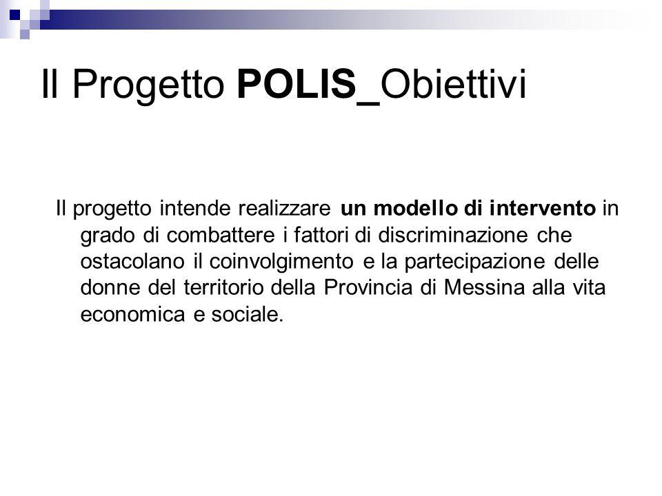 Il Progetto POLIS_Obiettivi Il progetto intende realizzare un modello di intervento in grado di combattere i fattori di discriminazione che ostacolano il coinvolgimento e la partecipazione delle donne del territorio della Provincia di Messina alla vita economica e sociale.