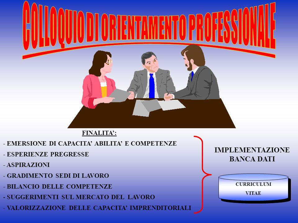 TIROCINIO AZIENDALE CORSI DI FORMAZIONE ATTIVATI DALLE REGIONI AMMINISTRATIVE STAGE IN AZIENDE PERCORSI FORMATIVI SPECIALIZZANTI (PROGRAMMAZIONE 2005/2006) - SICUREZZA E SORVEGLIANZA - AUTOTRASPORTO - SERVIZI DI LOGISTICA - INFORMATICA - TELECOMUNICAZIONI - RISTORAZIONE - SERVIZIO SANITARIO