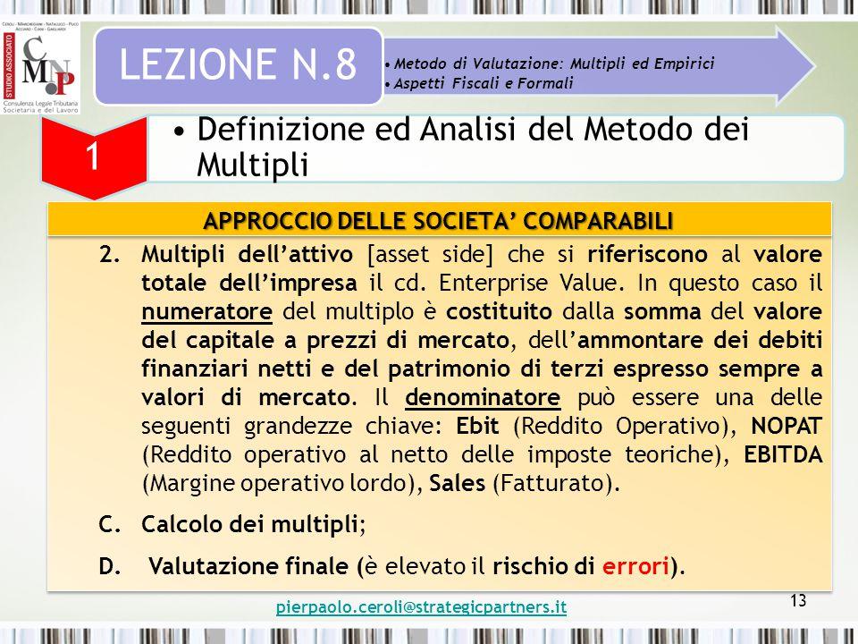 pierpaolo.ceroli@strategicpartners.it 13 Metodo di Valutazione: Multipli ed Empirici Aspetti Fiscali e Formali LEZIONE N.8 1 Definizione ed Analisi de