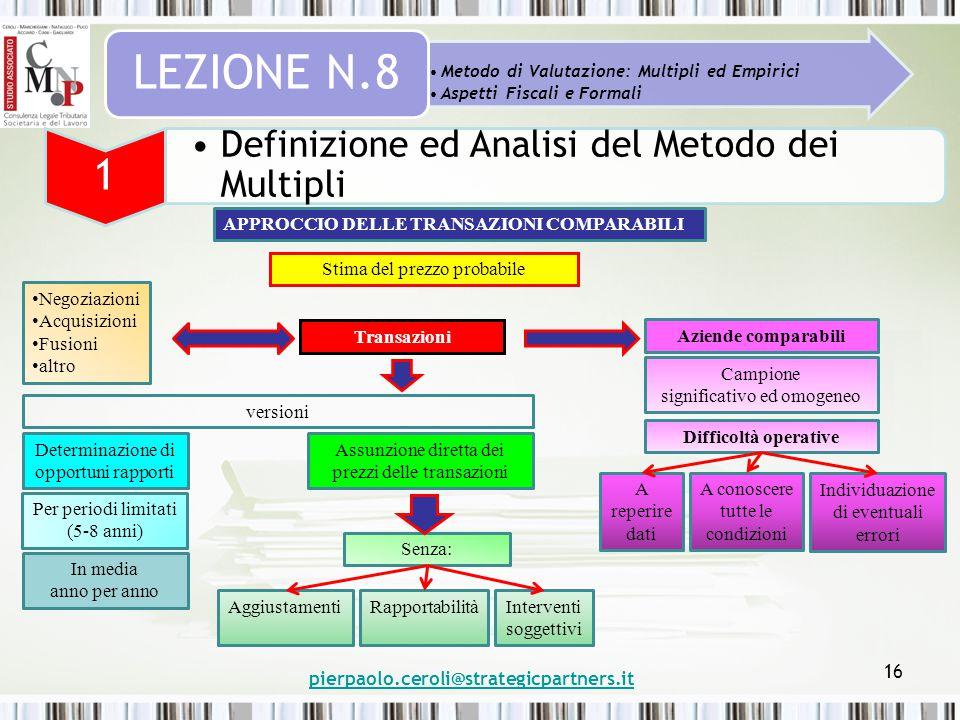 pierpaolo.ceroli@strategicpartners.it 16 Metodo di Valutazione: Multipli ed Empirici Aspetti Fiscali e Formali LEZIONE N.8 1 Definizione ed Analisi de