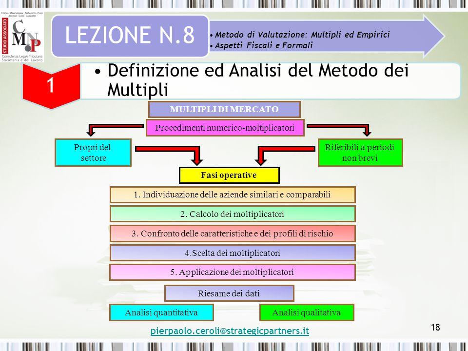 pierpaolo.ceroli@strategicpartners.it 18 Metodo di Valutazione: Multipli ed Empirici Aspetti Fiscali e Formali LEZIONE N.8 1 Definizione ed Analisi de