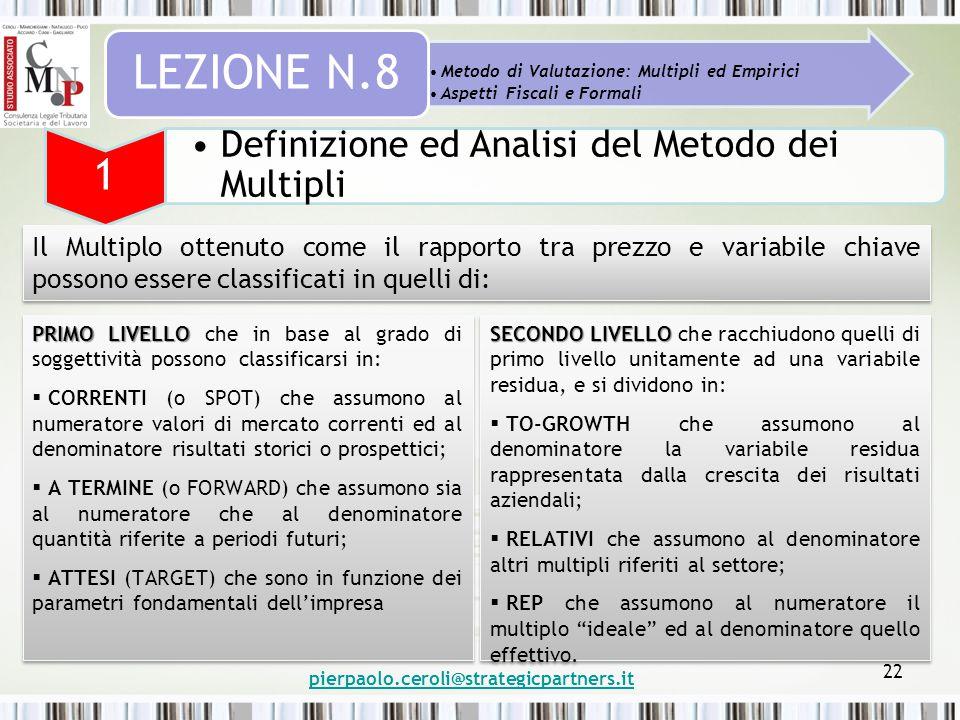 pierpaolo.ceroli@strategicpartners.it 22 Metodo di Valutazione: Multipli ed Empirici Aspetti Fiscali e Formali LEZIONE N.8 1 Definizione ed Analisi de