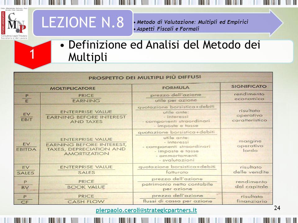 pierpaolo.ceroli@strategicpartners.it 24 Metodo di Valutazione: Multipli ed Empirici Aspetti Fiscali e Formali LEZIONE N.8 1 Definizione ed Analisi de