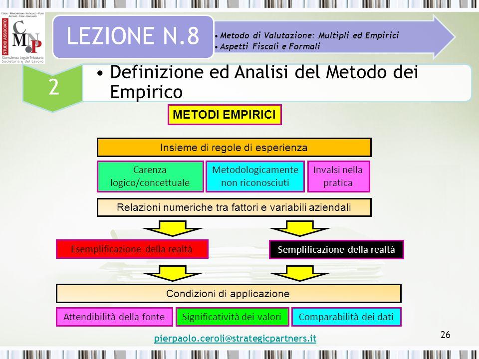 pierpaolo.ceroli@strategicpartners.it 26 Metodo di Valutazione: Multipli ed Empirici Aspetti Fiscali e Formali LEZIONE N.8 2 Definizione ed Analisi de