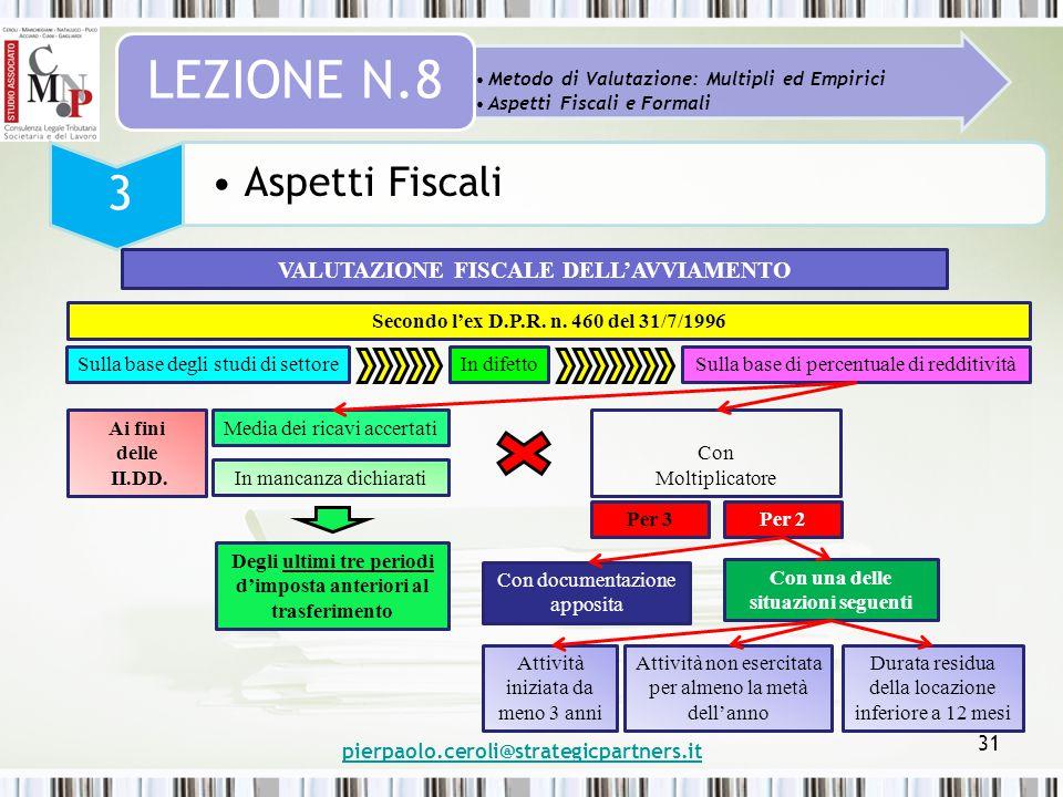 pierpaolo.ceroli@strategicpartners.it 31 Metodo di Valutazione: Multipli ed Empirici Aspetti Fiscali e Formali LEZIONE N.8 3 Aspetti Fiscali VALUTAZIO
