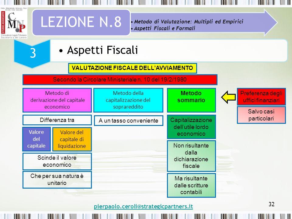 pierpaolo.ceroli@strategicpartners.it 32 Metodo di Valutazione: Multipli ed Empirici Aspetti Fiscali e Formali LEZIONE N.8 3 Aspetti Fiscali VALUTAZIO