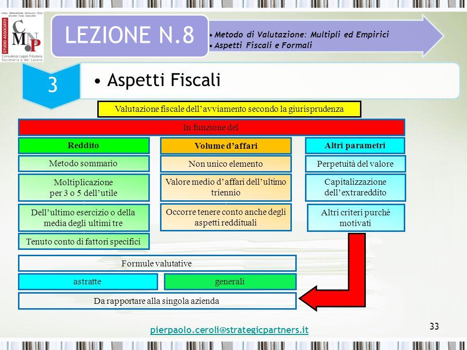 pierpaolo.ceroli@strategicpartners.it 33 Metodo di Valutazione: Multipli ed Empirici Aspetti Fiscali e Formali LEZIONE N.8 3 Aspetti Fiscali Valutazio