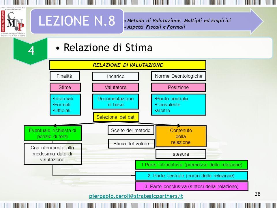 pierpaolo.ceroli@strategicpartners.it 38 Metodo di Valutazione: Multipli ed Empirici Aspetti Fiscali e Formali LEZIONE N.8 4 Relazione di Stima RELAZI