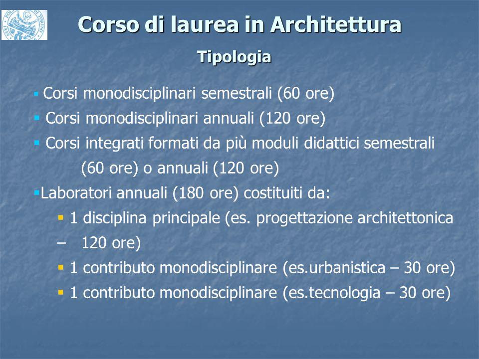 Corso di laurea in Architettura  Corsi monodisciplinari semestrali (60 ore)  Corsi monodisciplinari annuali (120 ore)  Corsi integrati formati da p