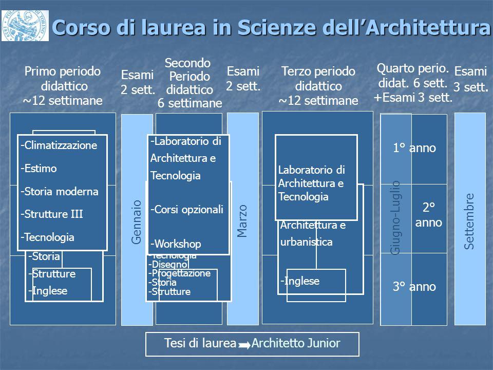 1° anno 2° anno 3° anno Primo periodo didattico ~12 settimane Corso di laurea in Scienze dell'Architettura Esami 2 sett. Gennaio Esami 2 sett. Marzo E