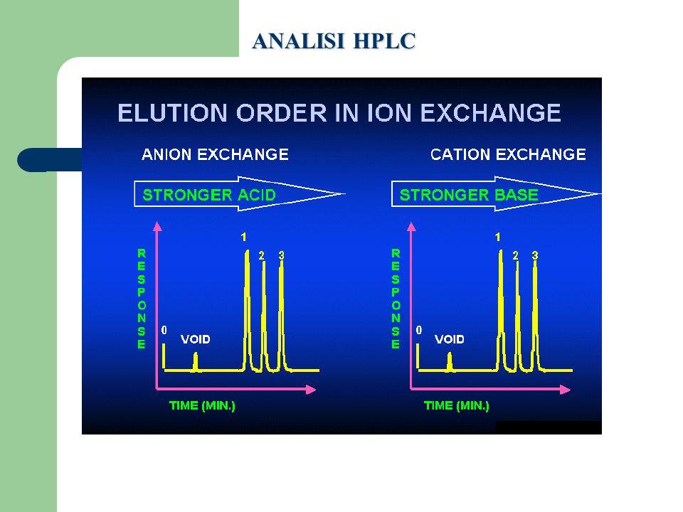 ANALISI HPLC