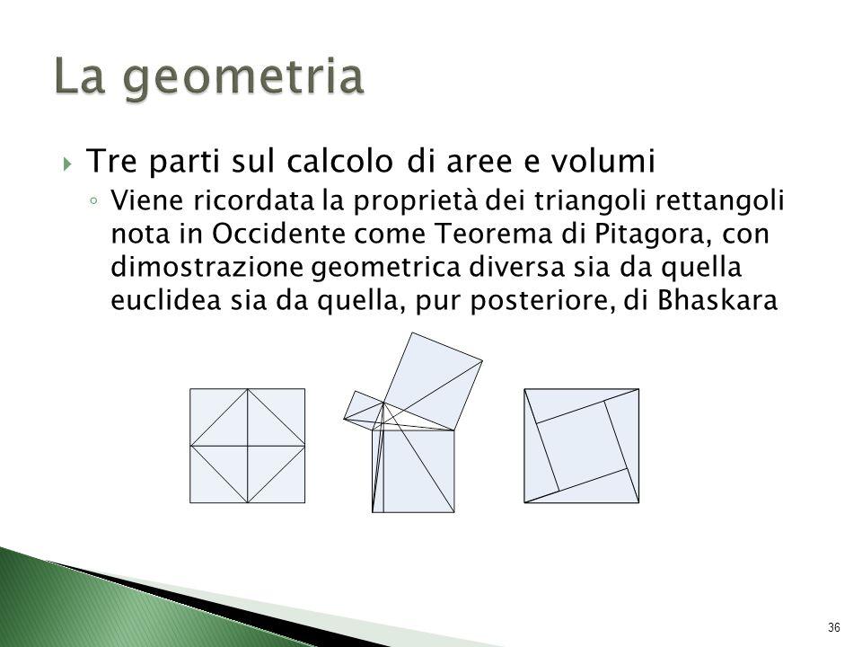  Tre parti sul calcolo di aree e volumi ◦ Viene ricordata la proprietà dei triangoli rettangoli nota in Occidente come Teorema di Pitagora, con dimostrazione geometrica diversa sia da quella euclidea sia da quella, pur posteriore, di Bhaskara 36
