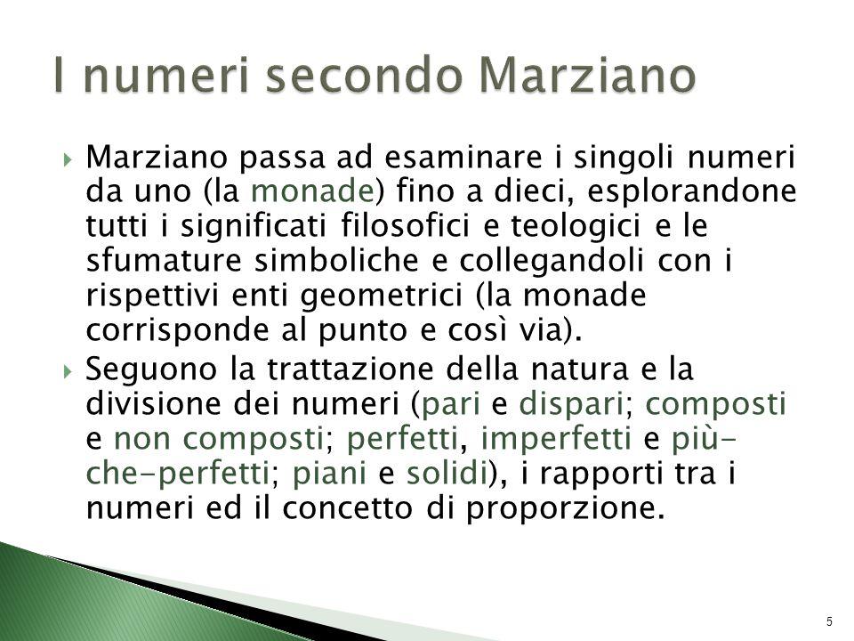  Marziano passa ad esaminare i singoli numeri da uno (la monade) fino a dieci, esplorandone tutti i significati filosofici e teologici e le sfumature simboliche e collegandoli con i rispettivi enti geometrici (la monade corrisponde al punto e così via).
