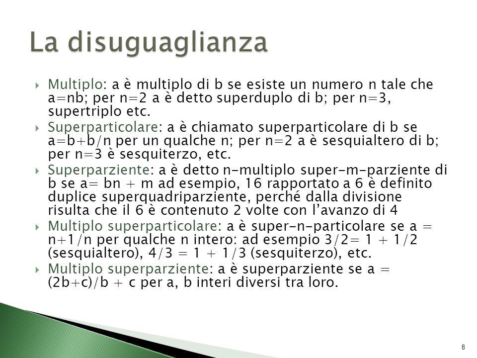  Multiplo: a è multiplo di b se esiste un numero n tale che a=nb; per n=2 a è detto superduplo di b; per n=3, supertriplo etc.
