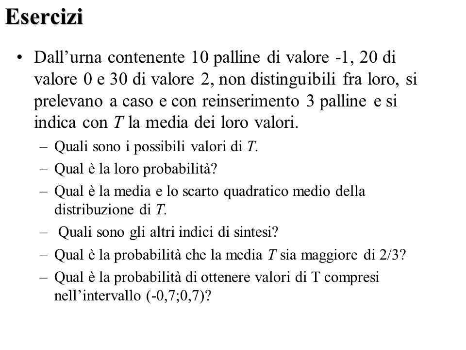 Esercizi Dall'urna contenente 10 palline di valore -1, 20 di valore 0 e 30 di valore 2, non distinguibili fra loro, si prelevano a caso e con reinseri