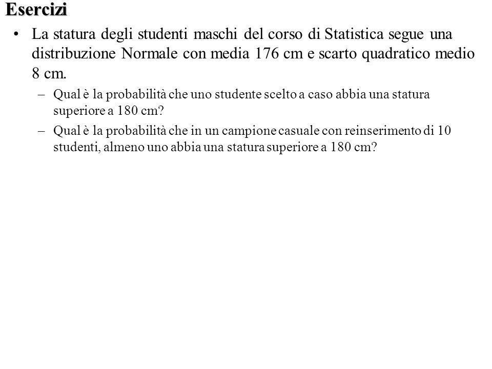 Esercizi La statura degli studenti maschi del corso di Statistica segue una distribuzione Normale con media 176 cm e scarto quadratico medio 8 cm. –Qu