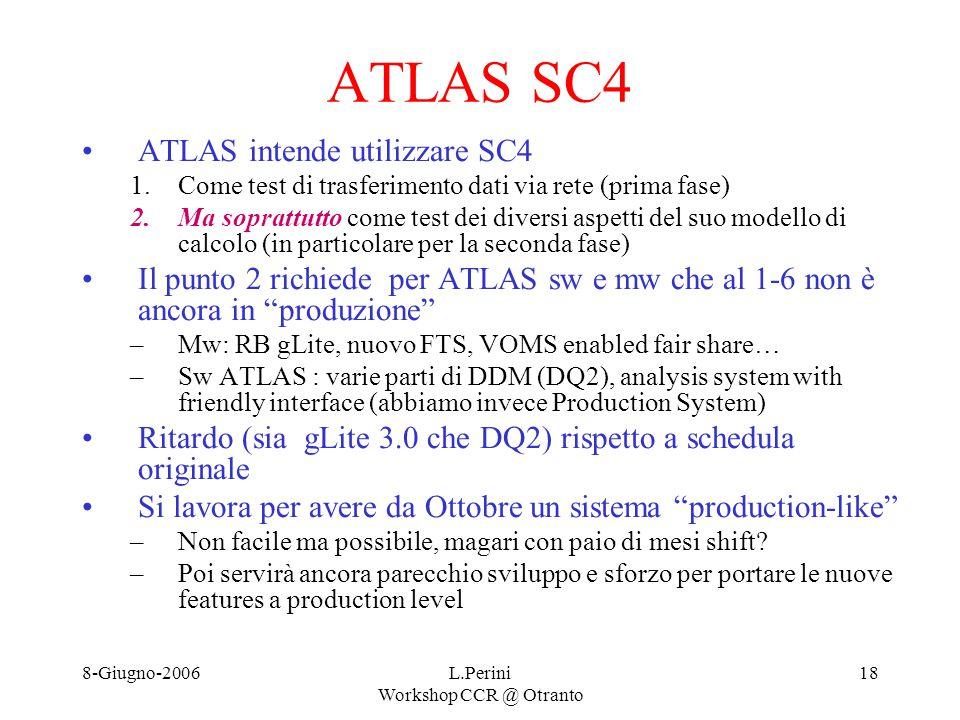 8-Giugno-2006L.Perini Workshop CCR @ Otranto 18 ATLAS SC4 ATLAS intende utilizzare SC4 1.Come test di trasferimento dati via rete (prima fase) 2.Ma soprattutto come test dei diversi aspetti del suo modello di calcolo (in particolare per la seconda fase) Il punto 2 richiede per ATLAS sw e mw che al 1-6 non è ancora in produzione –Mw: RB gLite, nuovo FTS, VOMS enabled fair share… –Sw ATLAS : varie parti di DDM (DQ2), analysis system with friendly interface (abbiamo invece Production System) Ritardo (sia gLite 3.0 che DQ2) rispetto a schedula originale Si lavora per avere da Ottobre un sistema production-like –Non facile ma possibile, magari con paio di mesi shift.
