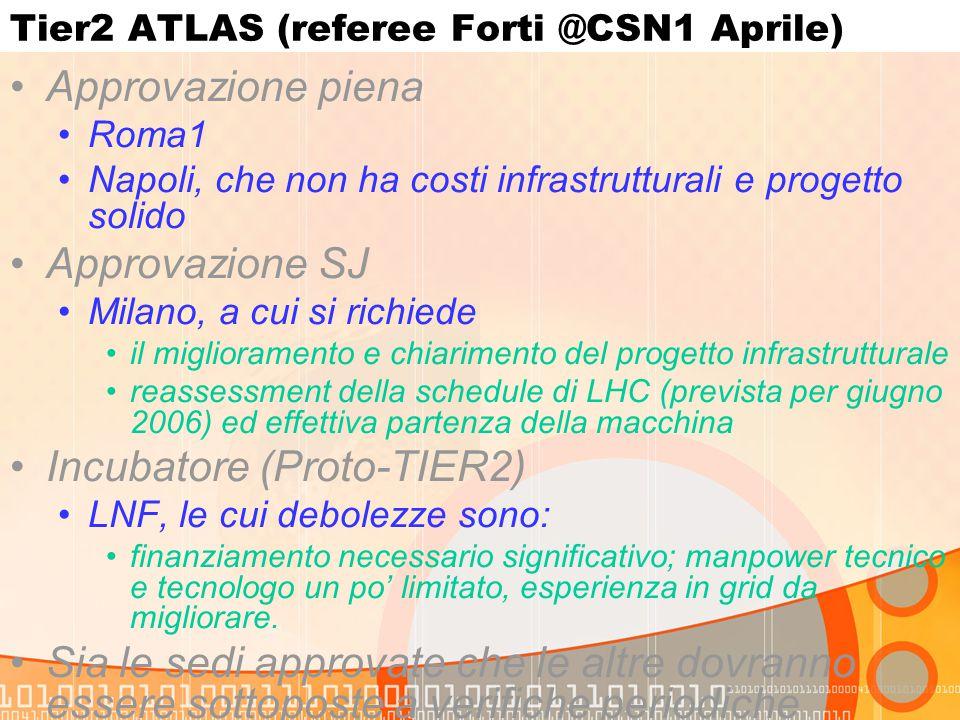 Tier2 ATLAS (referee Forti @CSN1 Aprile) Approvazione piena Roma1 Napoli, che non ha costi infrastrutturali e progetto solido Approvazione SJ Milano, a cui si richiede il miglioramento e chiarimento del progetto infrastrutturale reassessment della schedule di LHC (prevista per giugno 2006) ed effettiva partenza della macchina Incubatore (Proto-TIER2) LNF, le cui debolezze sono: finanziamento necessario significativo; manpower tecnico e tecnologo un po' limitato, esperienza in grid da migliorare.